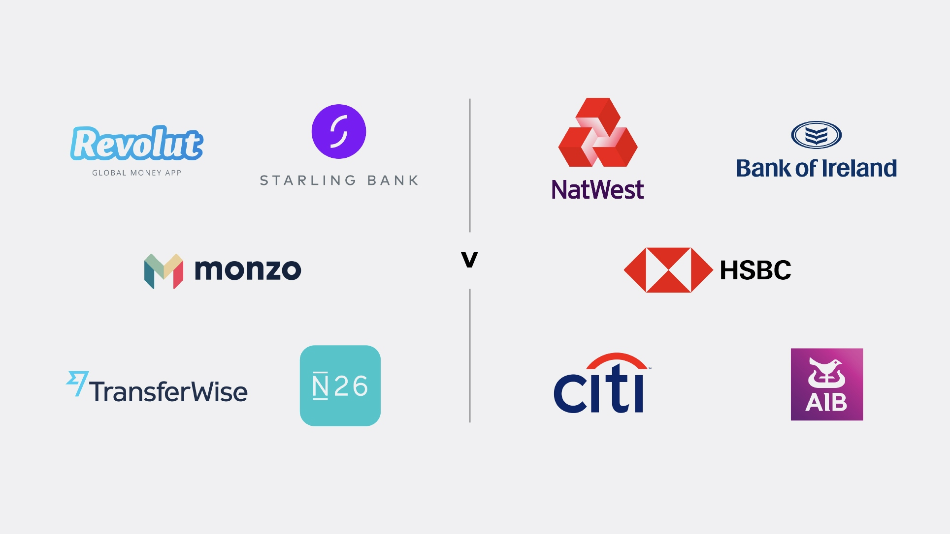 bank brand logos including Monzo resolute Citi Bank Transferwise